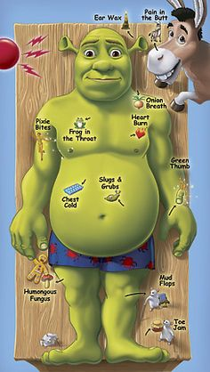 Shrek Operation Gameboard Fairytale Creatures, Shrek, Tinkerbell, Fairy Tales, Disney Princess, Disney Characters, Board, Illustration, Fairytail