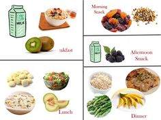 Diabetic Diet Education - 1800 Calorie Diabetic Diet regime. - This is an explanation regarding Diabetic Diet Education - 1800 Calorie Diabetic Diet regime. along with other things related with Diabetic Diet Nurse Teaching we offer to support you find the best solutions of health details safe and comfortable in addition to some of his