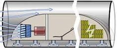 Image result for hyperloop map