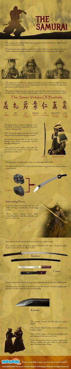 Brief History of Samurai Warriors [Infographic] – katana Ronin Samurai, Samurai Art, Samurai Warrior, Samurai Drawing, Samurai Swords, Kendo, Karate, Japanese History, Japanese Culture