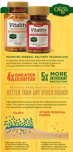 Vitality Healthy products from Melaleuca.         Contact me for more info : amazvicki@gmail.com
