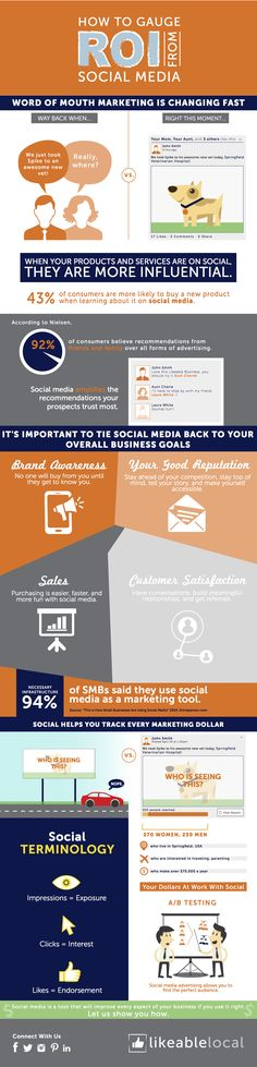 How to Gauge ROI from Social Media