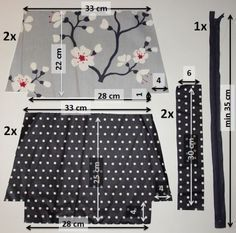 Tuto : la trousse de toilette - Diy Tutorial and Ideas Coin Couture, Couture Sewing, Bag Patterns To Sew, Sewing Patterns, Sewing Hacks, Sewing Tutorials, Makeup Bag Tutorials, Sewing Tips, Sewing Projects