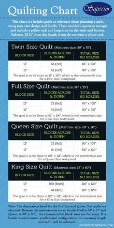 18 Diagrams For All Of Your DIY Needs (measurement chart ruler)