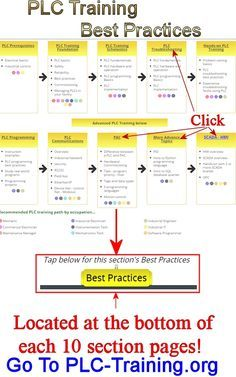 PLC Training Org adds 10 pages of best practices and advice, free and open, no sign up required. Please share this page with others.
