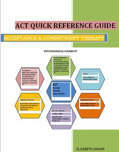Acceptance and Commitment Therapy ACT Quick Reference Guide Therapy Worksheets, Art Therapy Activities, Coping Skills, Social Skills, Social Work, Act Training, Special Education Behavior, Mental Health Counseling, Cognitive Behavior