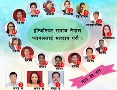 भाद्र ३१ गते - ईन्जिनियर समाज नेपाल प्यानललाई मतदान गरौ ।