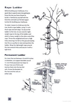 Treehouses and Playhouses You Can Build - Jeanie Stiles - Google Books