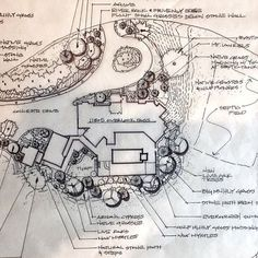 Tricks And Tips You Need To Know About Landscaping - House Garden Landscape Landscape Architecture Drawing, Landscape Concept, Landscape Plans, Landscape Design, Drawing Sketches, Drawings, Master Plan, Plant Design, Outdoor Spaces