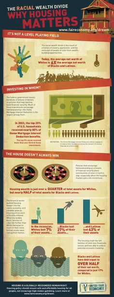 A new infographic from United For a Fair Economy is trying to expose just how deeply divided our nation's wealth is along the lines of race.