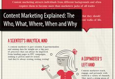 what_is_content_marketing