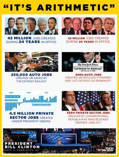 Clinton's Speech Infographic