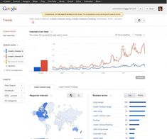 SEO For Food Bloggers - Google Trends http://pinterest.com/ronleyba/foods/