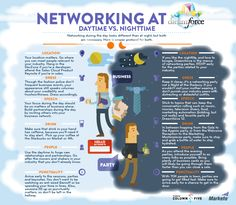 Networking: Daytime vs Nighttime  Salesforce infographic