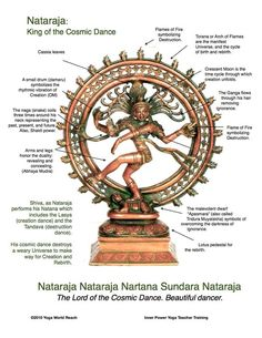 Nataraja is the form of Lord Shiva as the Lord who dances at the time of universal destruction. The dance of Shiva in Tillai, the traditional name for Arte Shiva, Shiva Art, Shiva Shakti, Shiva Linga, Hindu Art, Tantra, Lord Shiva, Religions Du Monde, Magia Elemental