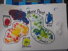 Great Kindergarten Lesson Plan Mouse Paint by Ellen Stoll Walsh Preschool Colors, Preschool Science, Preschool Lessons, Art Lessons Elementary, Preschool Activities, Children Activities, Science Ideas, Science Experiments, Mouse Paint Activities