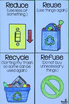 These April Writing Resource set is packed with graphic organizers to cover the main themes for April: Earth Day, Reduce, Reuse, Recycle, Refuse, Spring, garden, flowers, etc.  Your students will enjoy writing with these motivating resources. The resources are set up so that you and your students can choose the writing topics – you are not locked in to specific topics! I have even included 40 April-themed graphics to spark ideas for writing. $ #PrimaryFlourish