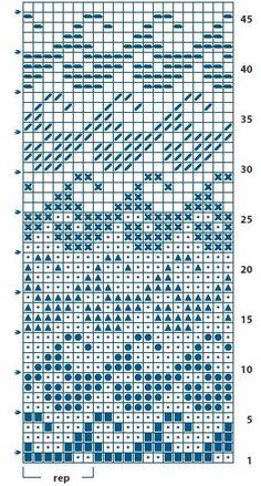 Newest Photos knitting charts album Tips Estonian knitting charts – Monika Romanoff – Picasa Web Albums Fair Isle Knitting Patterns, Knitting Charts, Loom Knitting, Knitting Stitches, Knitting Designs, Free Knitting, Knitting Tutorials, Knitting Machine, Vintage Knitting