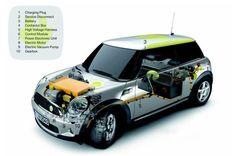 Veículos eléctricos a bateria - Veículos Eléctricos
