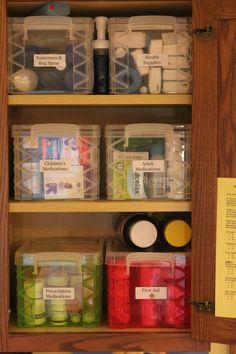 Medicine Cabinet Organization