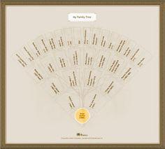 fan diagram family tree