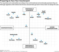 The secret to disagreeing with people from 20 different countries, in one chart - The Washington Post
