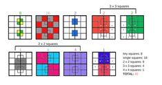 Nikdo nedokáže správně spočítat počet čtverců na tomto obrázku. Zvládnete to? Tea, Teas