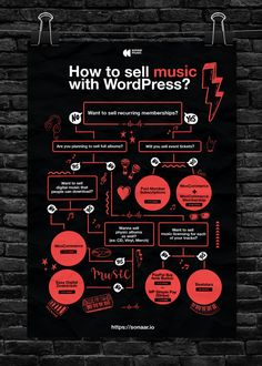 We've prepared a decision tree diagram to help you decide which plugin to use according to your music business. Sell Music, Music Store, Your Music, Decision Tree, Music Licensing, Music Labels, Music Download, Music Industry, Kinds Of Music