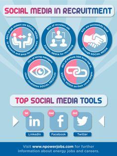 Social Media in Recruitment