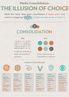Media Consolidation: The Illusion of Choice