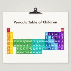 Awesome! Periodic Table of Children Science Kids Nursery Art Print - Modern Nursery Decor Print. $18.00, via Etsy.