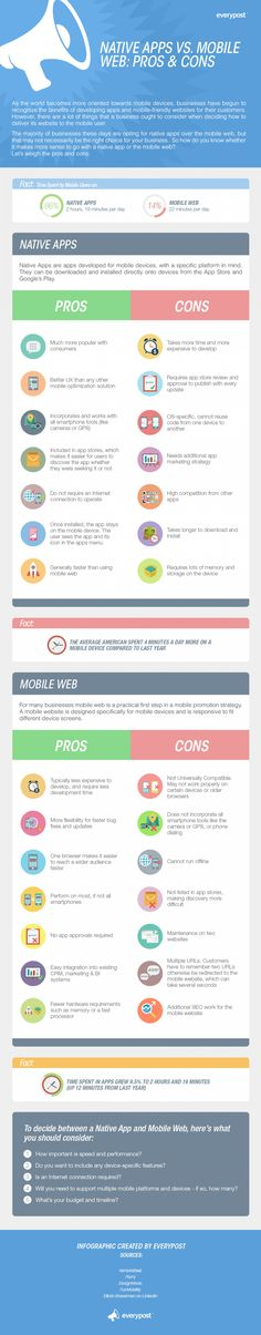Native Apps vs. Mobile Web: Pros & Cons Infographic  Re-pinned by BCT Marketing! Follow us: https://www.facebook.com/BCTmarketing @BCT Marketing