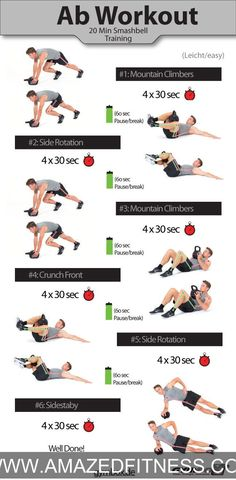 Best Kettlebell Ab Workouts & Exercises for Flat Stomach