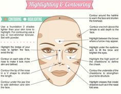 Highlighting and contouring can be complicated but this step by step guide shows you exactly where to apply your make-up for the best result