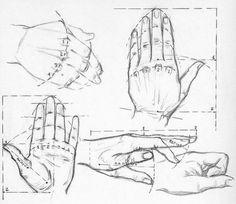 Dessiner les mains | leflux.fr