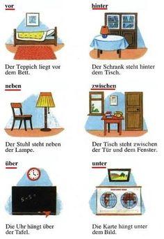 Study German, German English, Learn German, German Grammar, German Words, Dativ Deutsch, Grammar Help, Deutsch Language, Germany Language