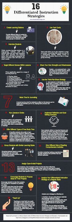 16 Practical Strategies to Differentiate Your Instruction via Educators Technology [infographic]