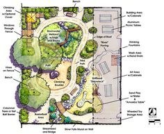 Personable Davies White  Landscape Architects Kingston Surrey London  With Gorgeous Natural Playground Design With Endearing Garden Centres In Bristol Also Gardeners World Nigel In Addition How To Keep Snails Out Of Your Garden And Garden Of Piece As Well As Power Devil Garden Shredder Additionally Gardeners In Bedfordshire From Pinterestcom With   Gorgeous Davies White  Landscape Architects Kingston Surrey London  With Endearing Natural Playground Design And Personable Garden Centres In Bristol Also Gardeners World Nigel In Addition How To Keep Snails Out Of Your Garden From Pinterestcom