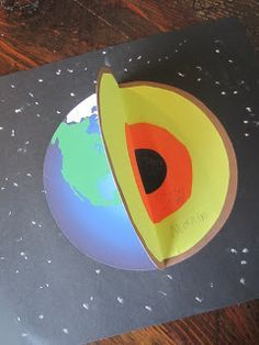 Relentlessly Fun, Deceptively Educational: Earth's Layers: DIY 3-D Diagram
