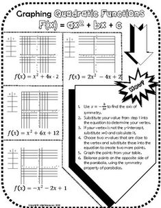 Solving Absolute Value Equations Doodle Graphic Organizer