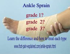 Not all ankle sprains are the same.  Knowing the type of sprain you have sustained will require different treatment. foot-pain-explained.com/ankle-sprain.html Sprained Ankle, Foot Pain, Grade 1, It Hurts, Type, Learning, Studying, Teaching, Leg Pain
