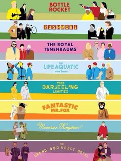all Wes Anderson all the time