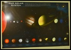 Our Solar System Poster. Looks great in the classroom!