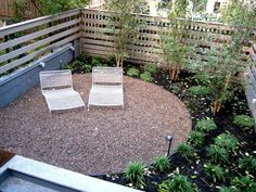 Gravel Back Garden Design Ideas Small Patio Areas On