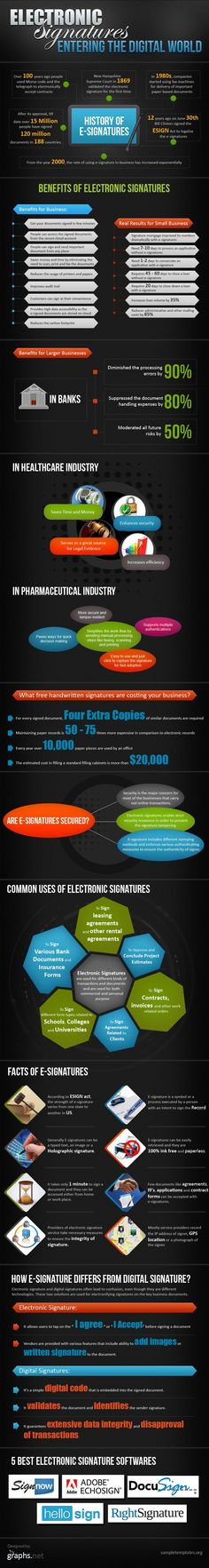 #INFOgraphic > e-Signature Overview: An electronic signature can  improve the efficiency of work in different industries such as banking, pharmaceutical and healthcare industry. Do you know the difference between digital signature and e-signature?  > http://infographicsmania.com/e-signature-overview/