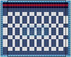 FIS-II patroon deel 1