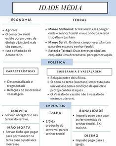 Mental Map, Study Planner, College Organization, Entrance Exam, College Essay, Studyblr, School Hacks, Study Notes, Student Life