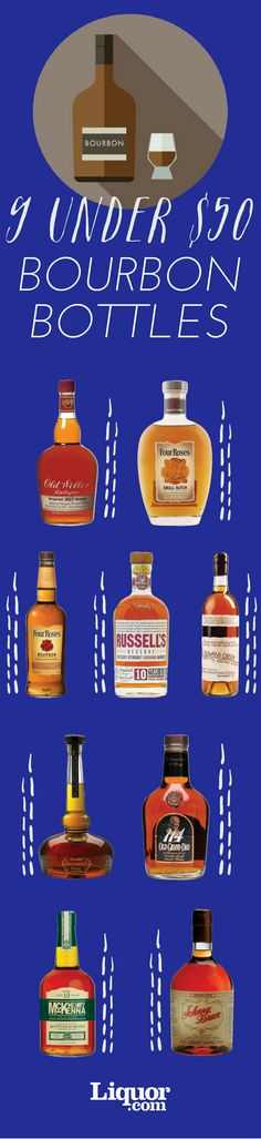 You know who knows best which bottles to buy for holiday gifting? The people who pour and sell drinks—that's who. For 2016, we asked dozens of top bartending and spirits industry professionals to tell us which #bourbon bottles under $50 they love and why.