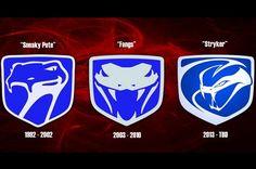 Dodge Viper Logos