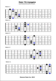 how to play talkin bout a revolution on guitar